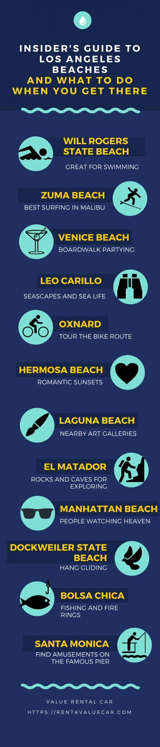 Los Angeles Beach guide rentavaluecar.com