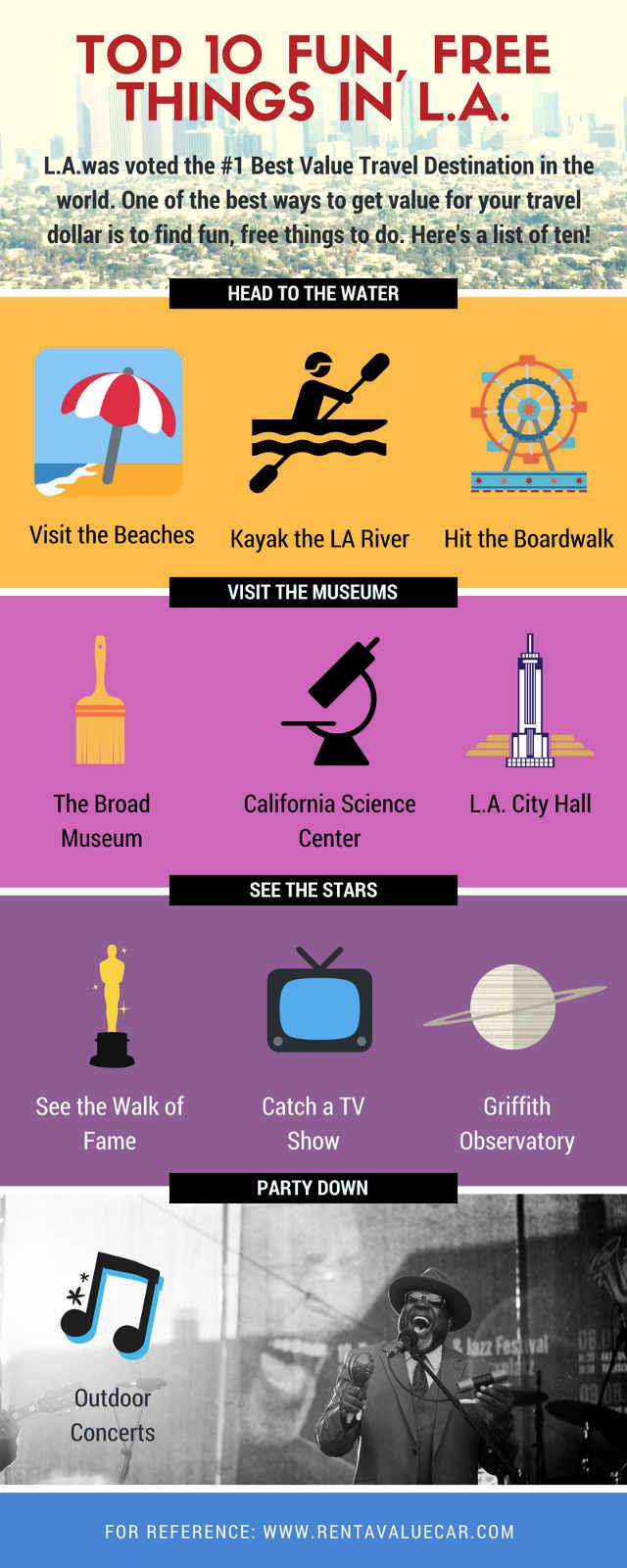 Top 10 Free Things In LA rentavaluecar.com