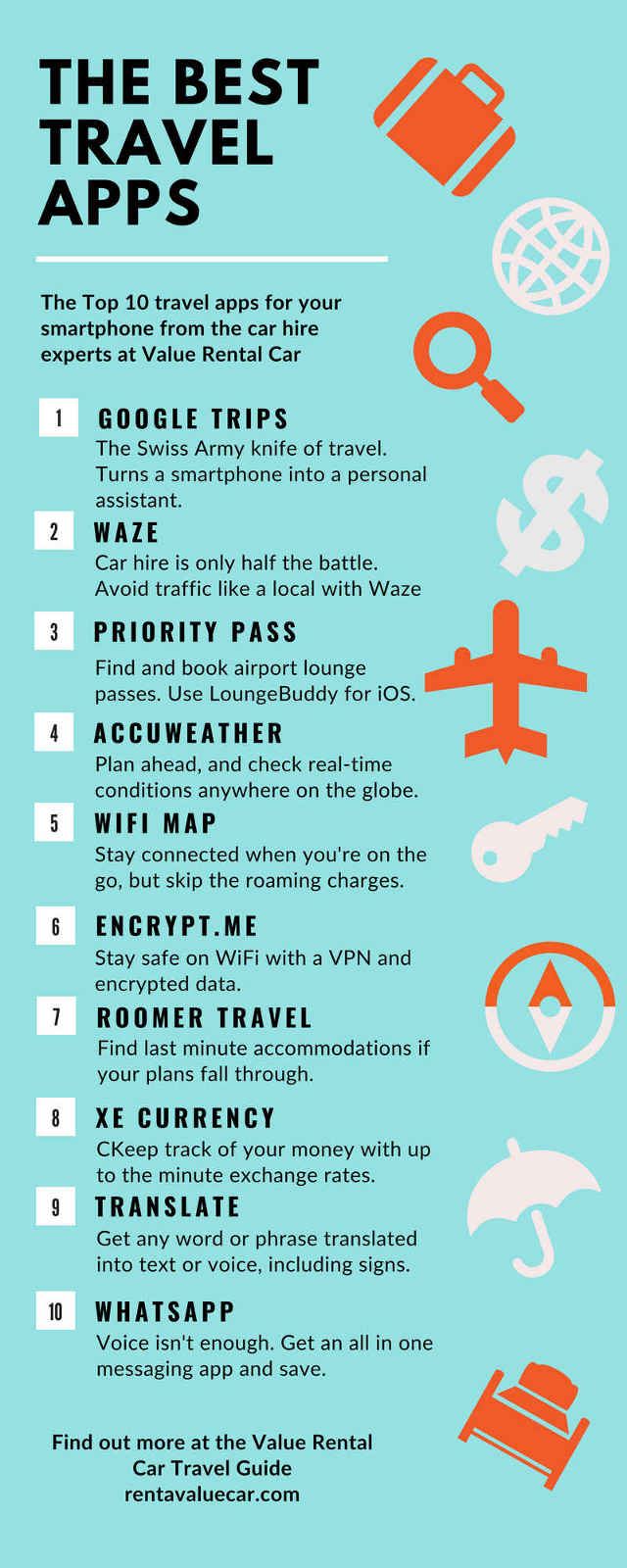 10 Best Travel Apps from car hire rentavaluecar.com