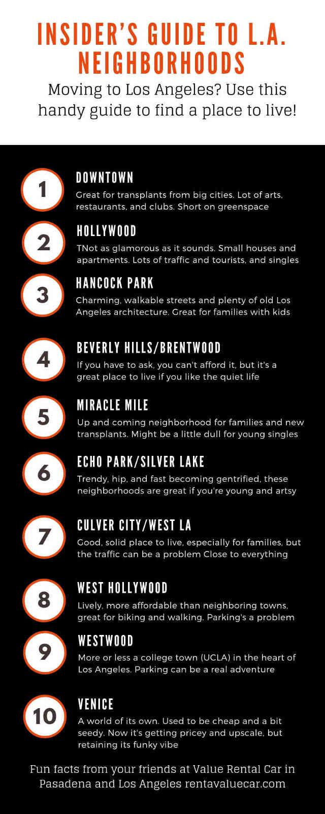 The Insider's Guide to L.A. Neighborhoods rentavaluecar.com