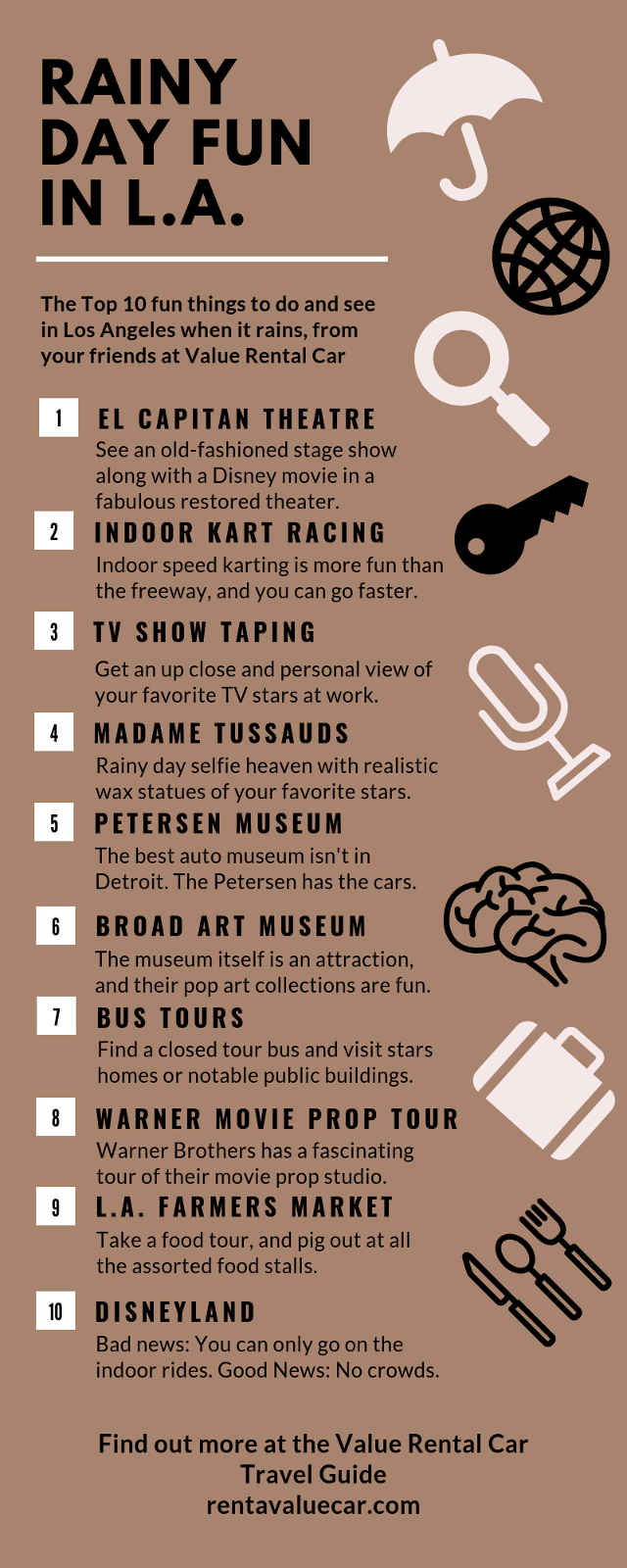 10 Fun Ways To Spend a Rainy Day in L.A. from rentavaluecar.com