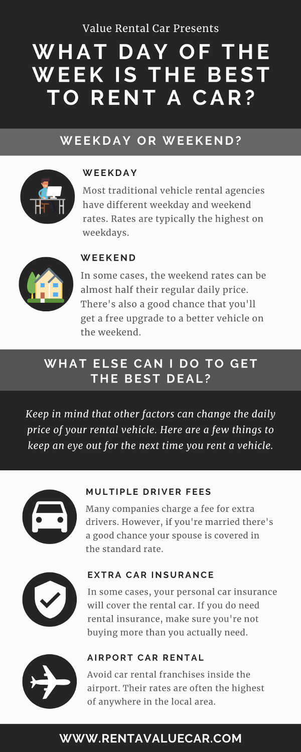 Infographic-what-day-of-the-week-is-the-best-to-rent-a-car